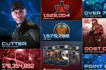 Halo Wars 2 – Blitz Beta'dan İstatistikler