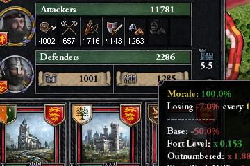 Crusader Kings II'ye Yeni Kuşatma Ayarı