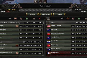 Hearts of Iron IV'da Savaş Değişiklikleri ve Yeni Zorluk Seviyeleri