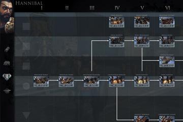 Total War: Arena'da Kartaca ve Hannibal