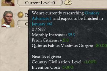 Imperator: Rome'da Teknoloji Sistemi
