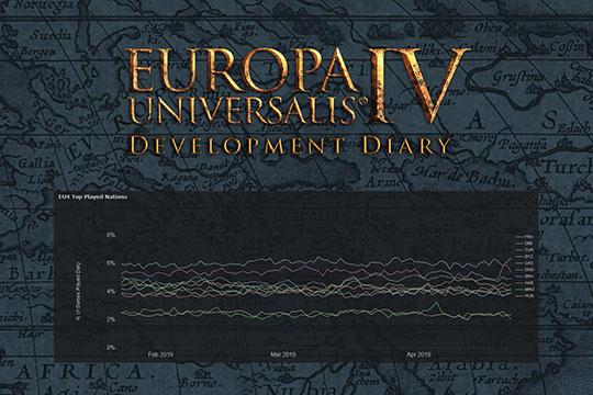 Europa Universalis IV'te Özel Ülkeler İçin Olası Değişiklikler