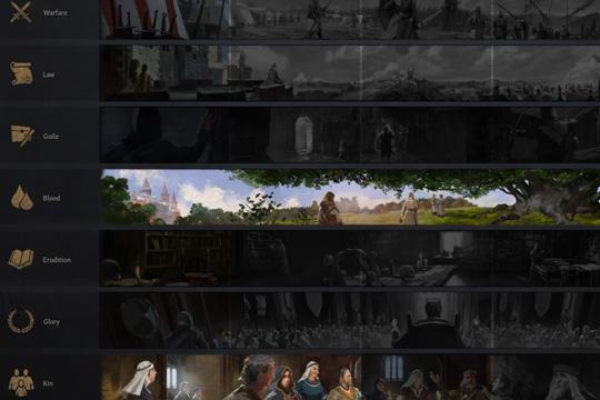 Crusader Kings III'te Hanedanlar ve Haneler