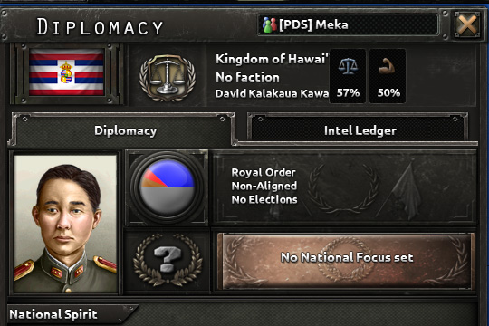 Hearts of Iron IV'te La Resistance ile Eklenen Ülkeler