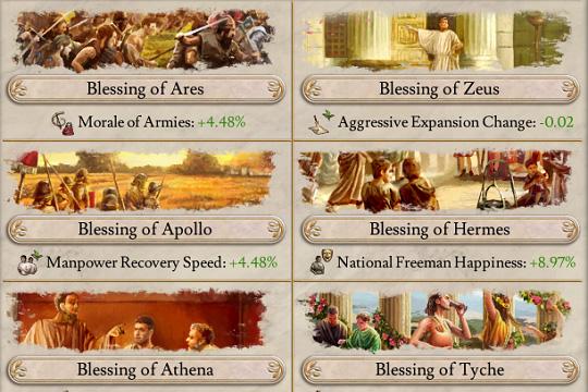 Imperator: Rome'da Tanrı ve Kehanet Değişiklikleri