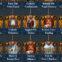 Europa Universalis IV'te Papalık ve İtalya Görev Ağaçları