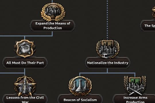 Hearts of Iron IV'te İspanya ve İspanya İç Savaşı Değişiklikleri