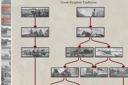Imperator'da Gelenek Ağaçları ve Buluş Değişiklikleri