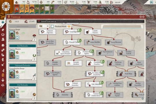 Strategyturk Imperator: Rome Türkçe Yama 2.0 (%100) Çıktı